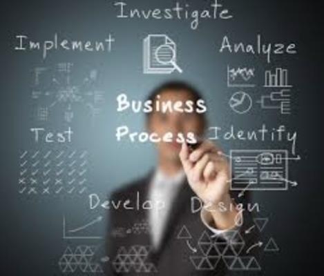 LEAN Business Consultant Ireland